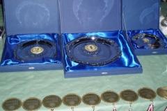 2007. gada Latvijas WPC Čempionāts